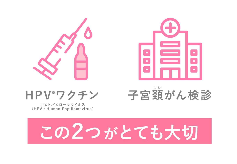PHVワクチン 子宮頸がん検診 この2つがとても大切